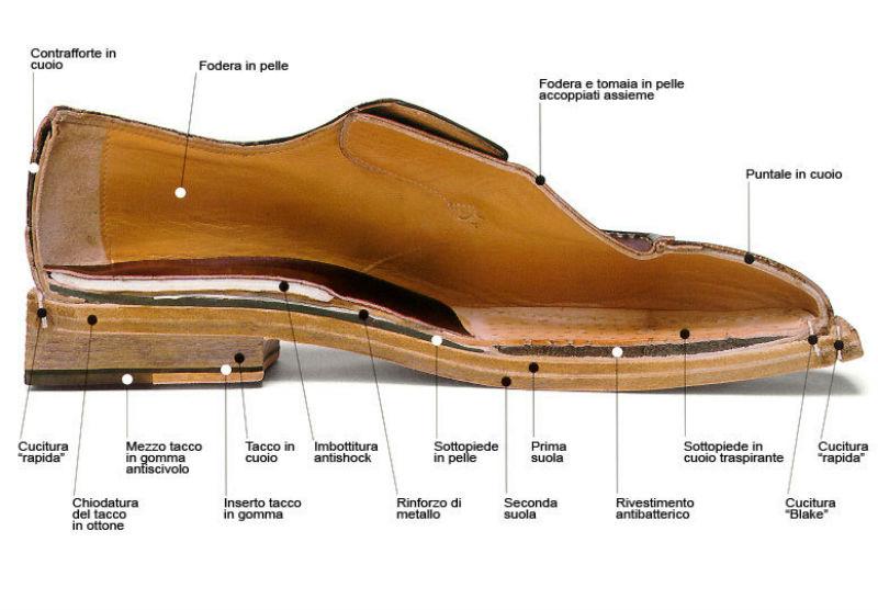 scarpe uomo artigianali