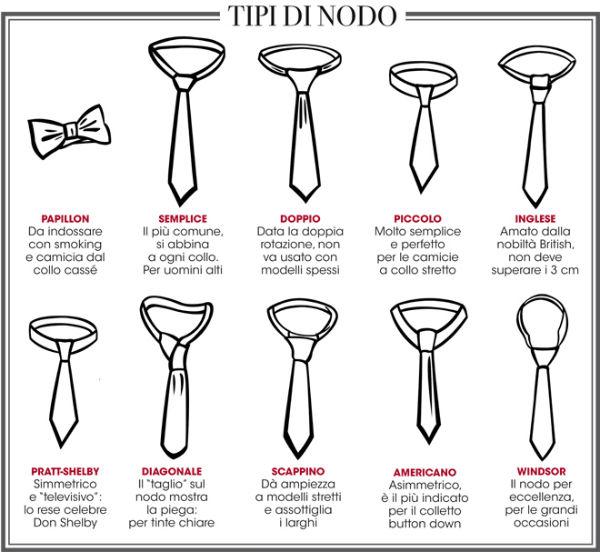 la cravatta nodi